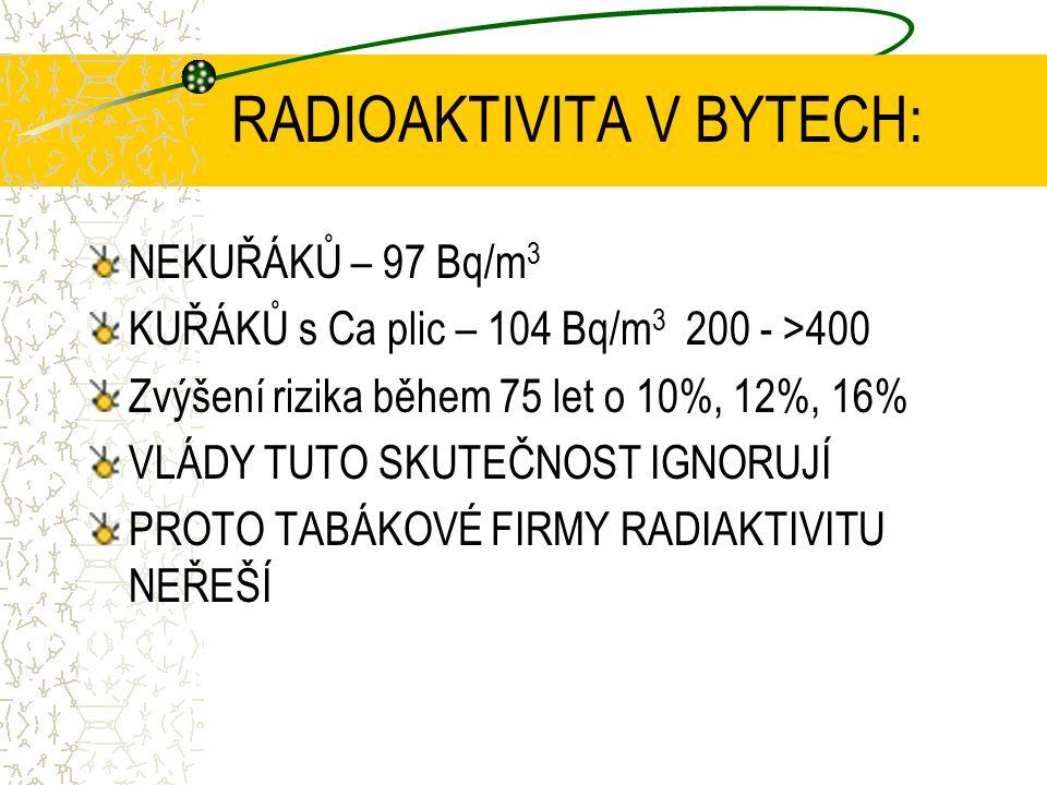 RADIOAKTIVITA V BYTECH: