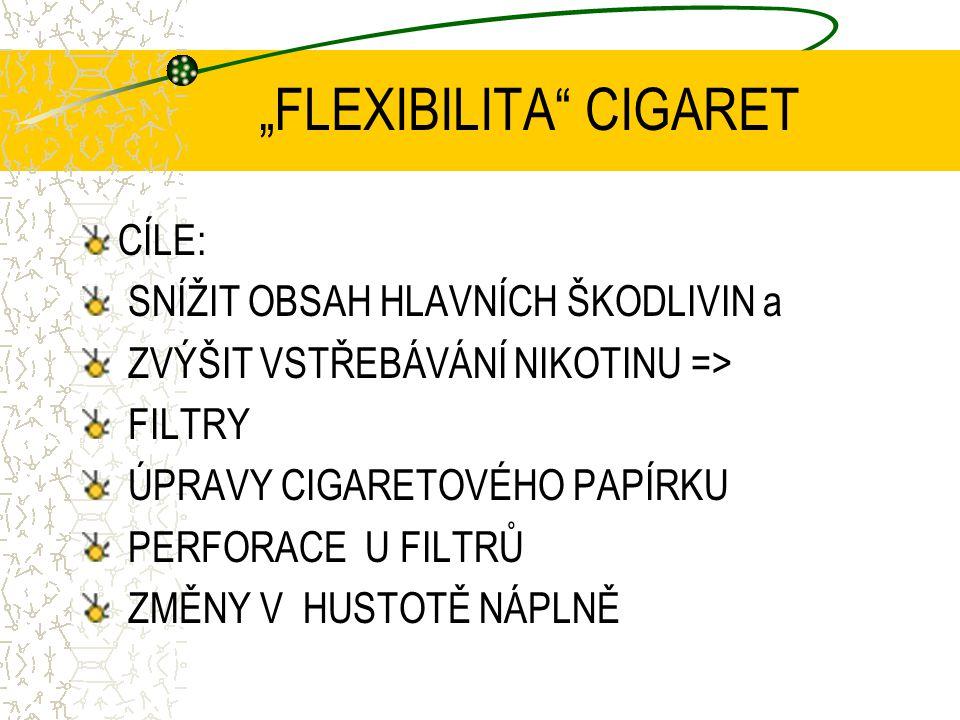 """FLEXIBILITA CIGARET"