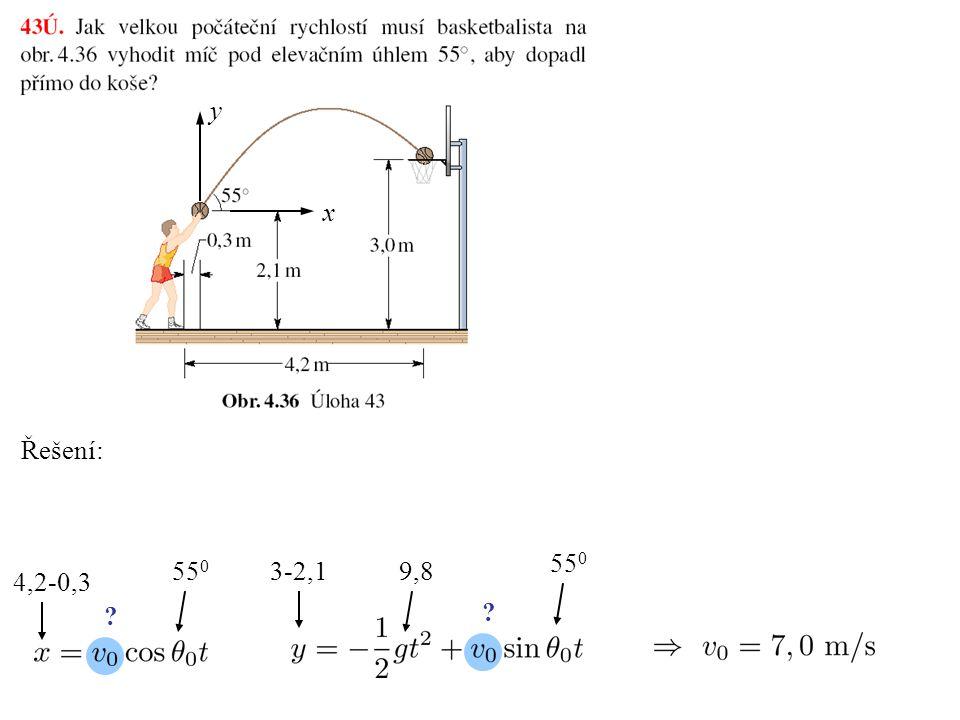 y x Řešení: 550 550 3-2,1 9,8 4,2-0,3