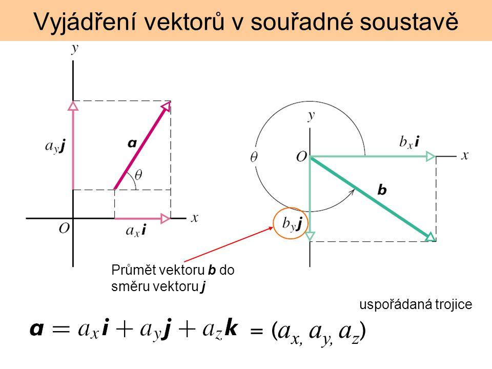 Vyjádření vektorů v souřadné soustavě