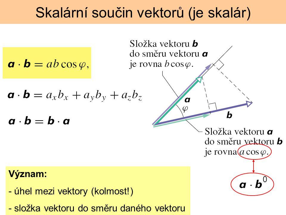 Skalární součin vektorů (je skalár)