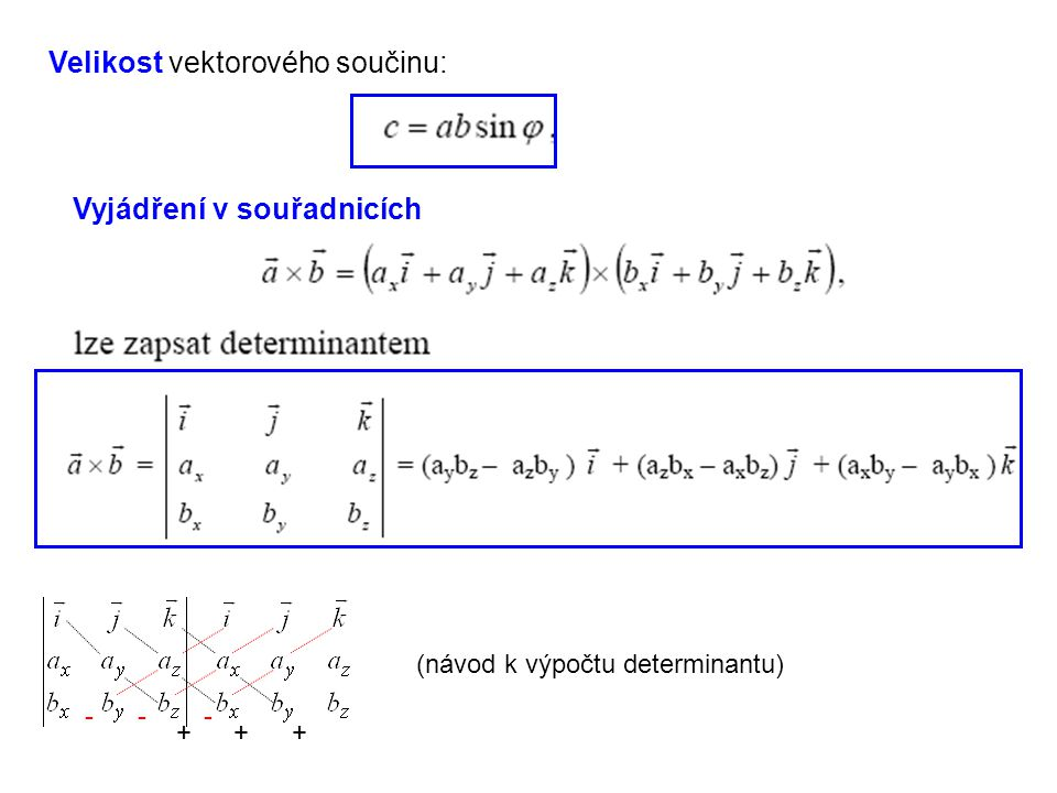 Velikost vektorového součinu: