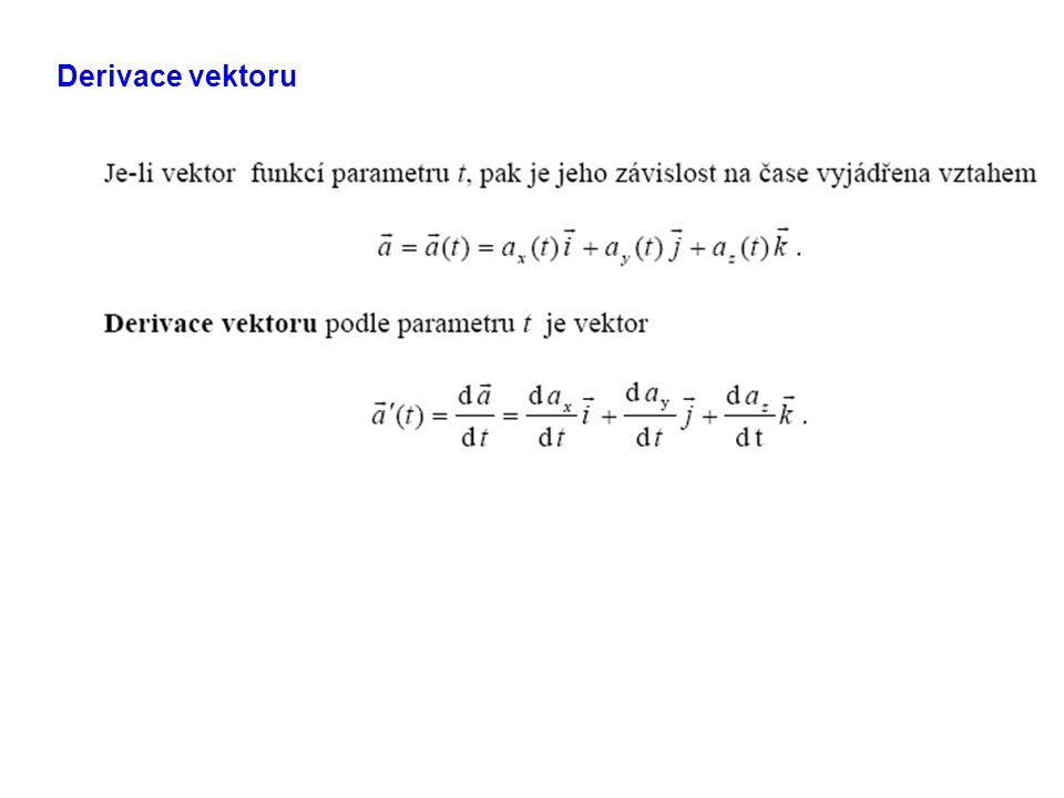 Derivace vektoru Derivace vektoru