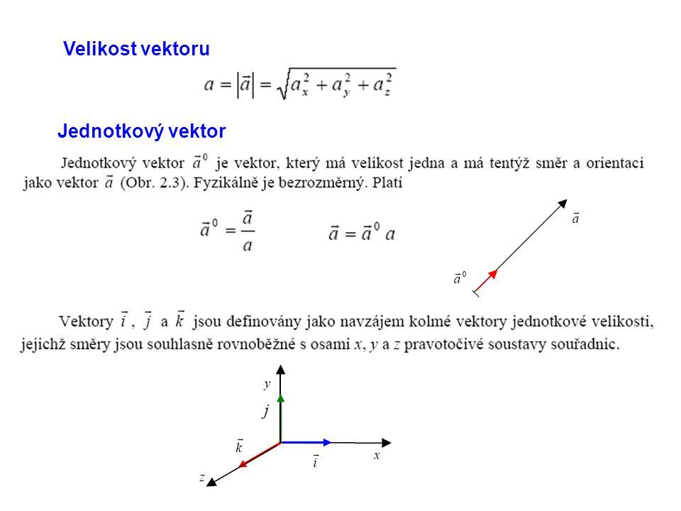 Velikost vektoru Jednotkový vektor Velikost vektoru Jednotkový vektor