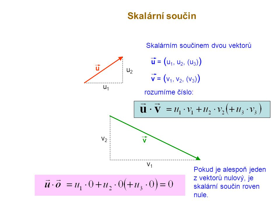 Skalární součin Skalárním součinem dvou vektorů u = (u1, u2, (u3))