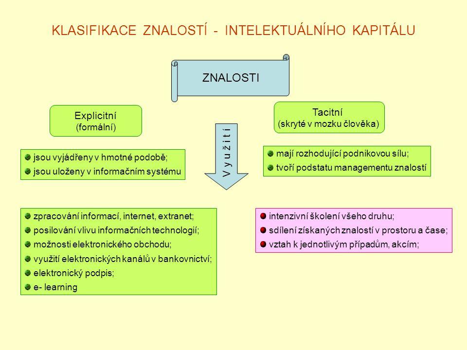 KLASIFIKACE ZNALOSTÍ - INTELEKTUÁLNÍHO KAPITÁLU