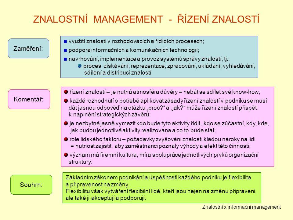 ZNALOSTNÍ MANAGEMENT - ŘÍZENÍ ZNALOSTÍ