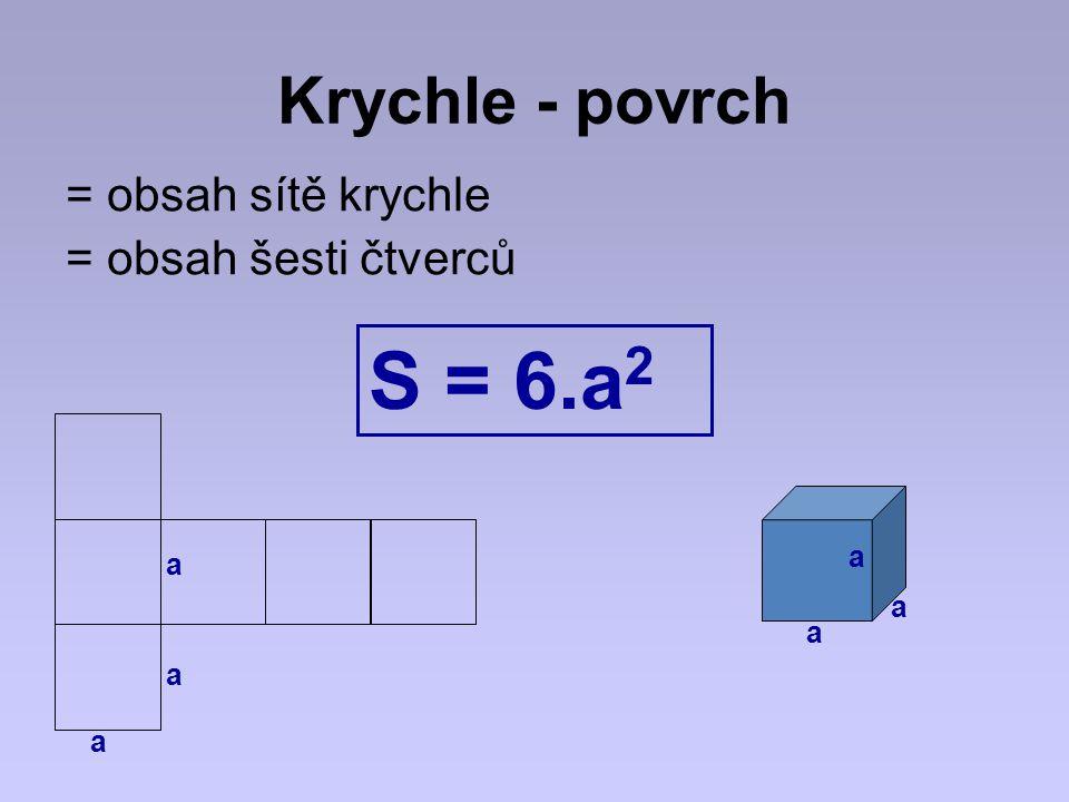 S = 6.a2 Krychle - povrch = obsah sítě krychle = obsah šesti čtverců a
