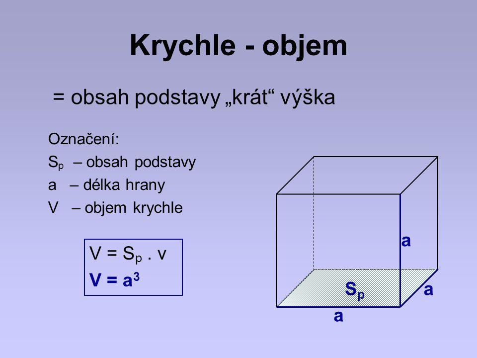 """Krychle - objem = obsah podstavy """"krát výška a V = Sp . v V = a3 Sp a"""