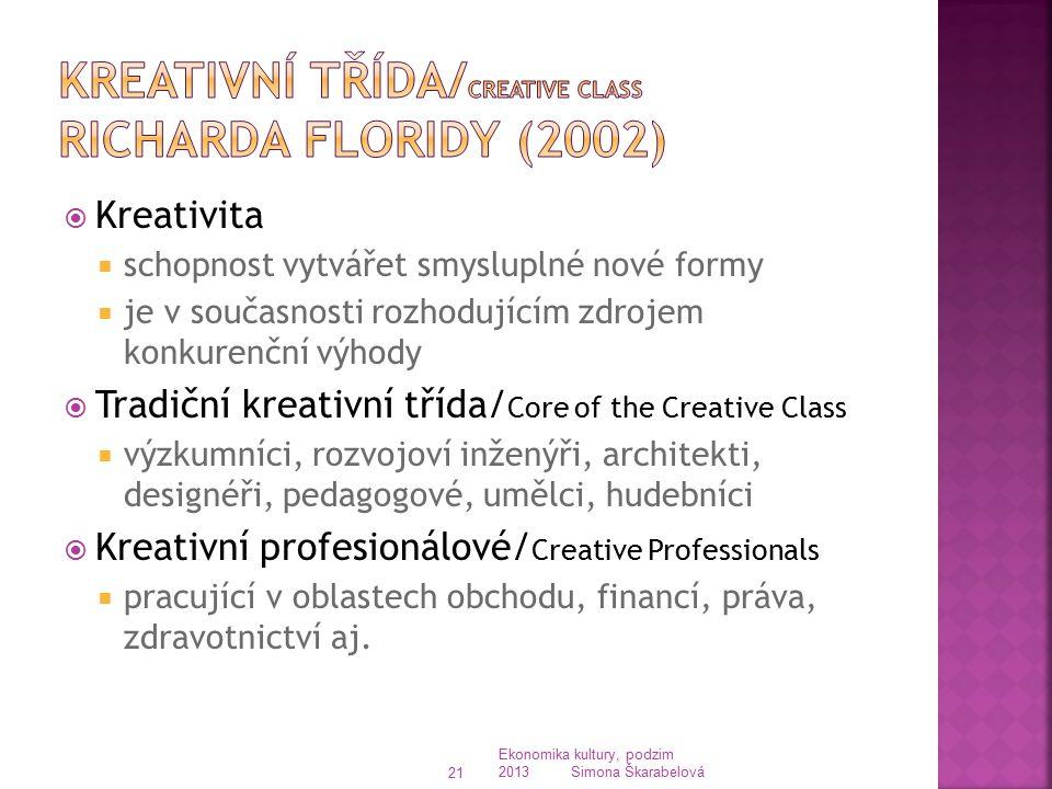 Kreativní třída/Creative Class Richarda Floridy (2002)