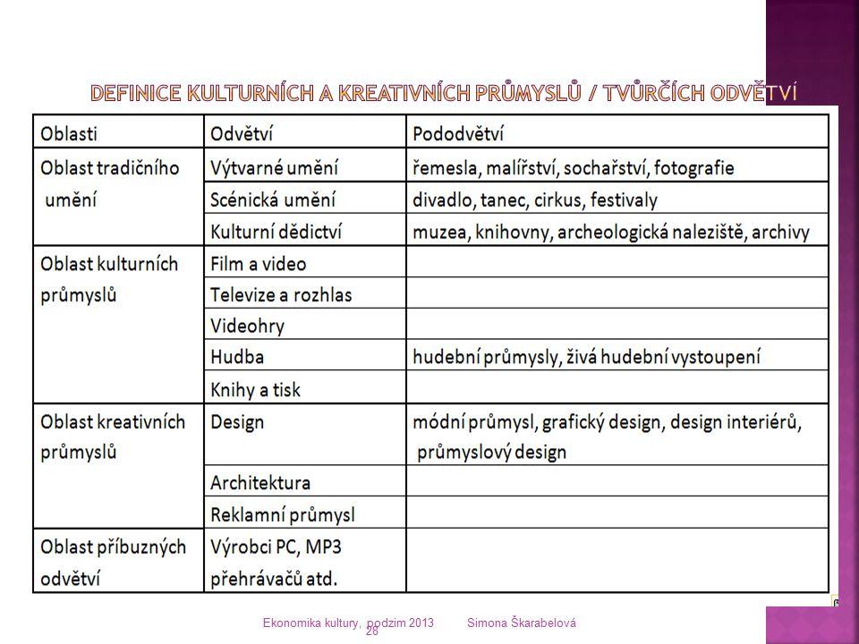 Definice kulturních a kreativních průmyslů / tvůrčích odvětví