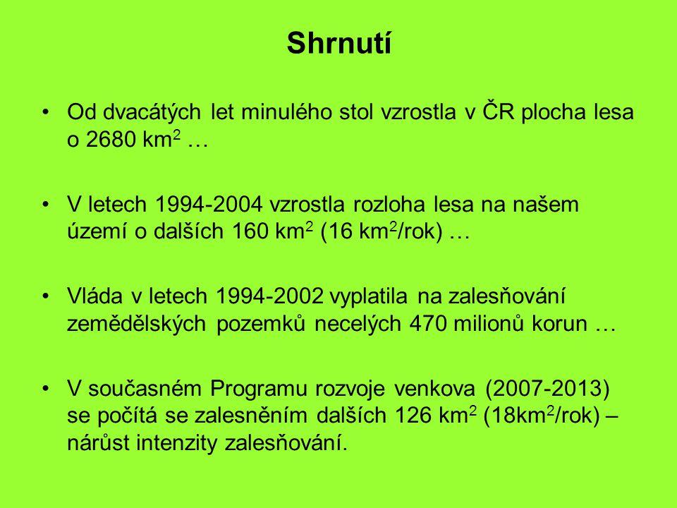 Shrnutí Od dvacátých let minulého stol vzrostla v ČR plocha lesa o 2680 km2 …