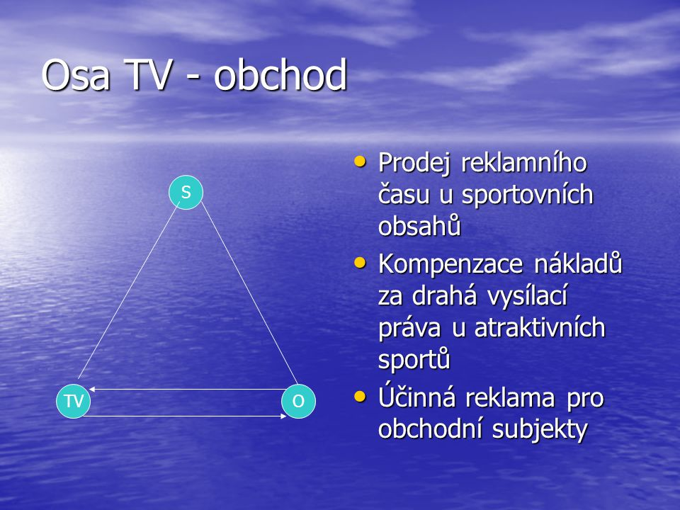 Osa TV - obchod Prodej reklamního času u sportovních obsahů