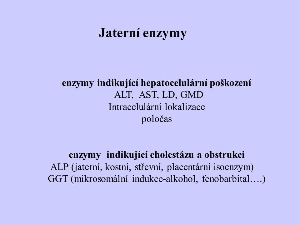 Jaterní enzymy enzymy indikující hepatocelulární poškození