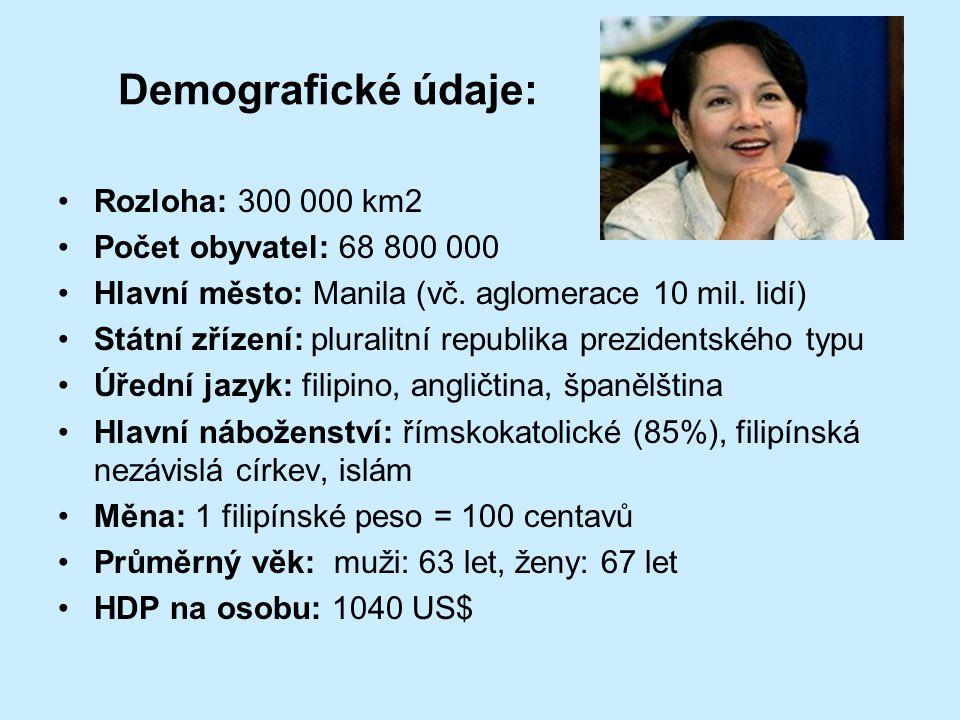 Demografické údaje: Rozloha: 300 000 km2 Počet obyvatel: 68 800 000