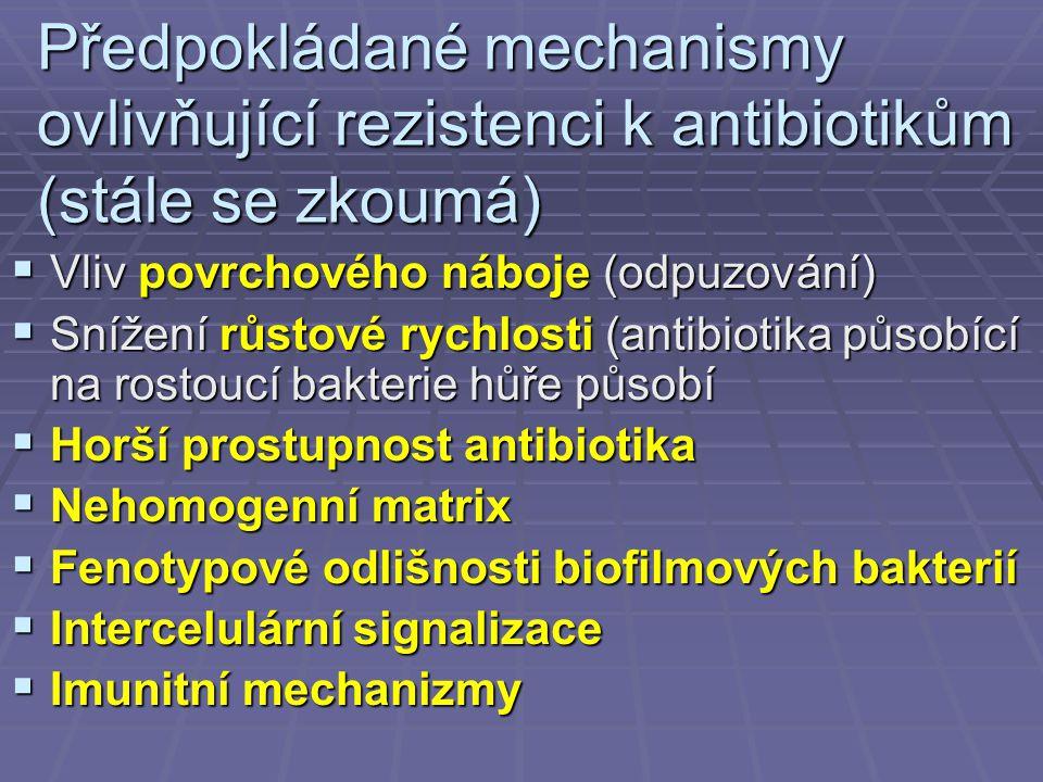 Předpokládané mechanismy ovlivňující rezistenci k antibiotikům (stále se zkoumá)