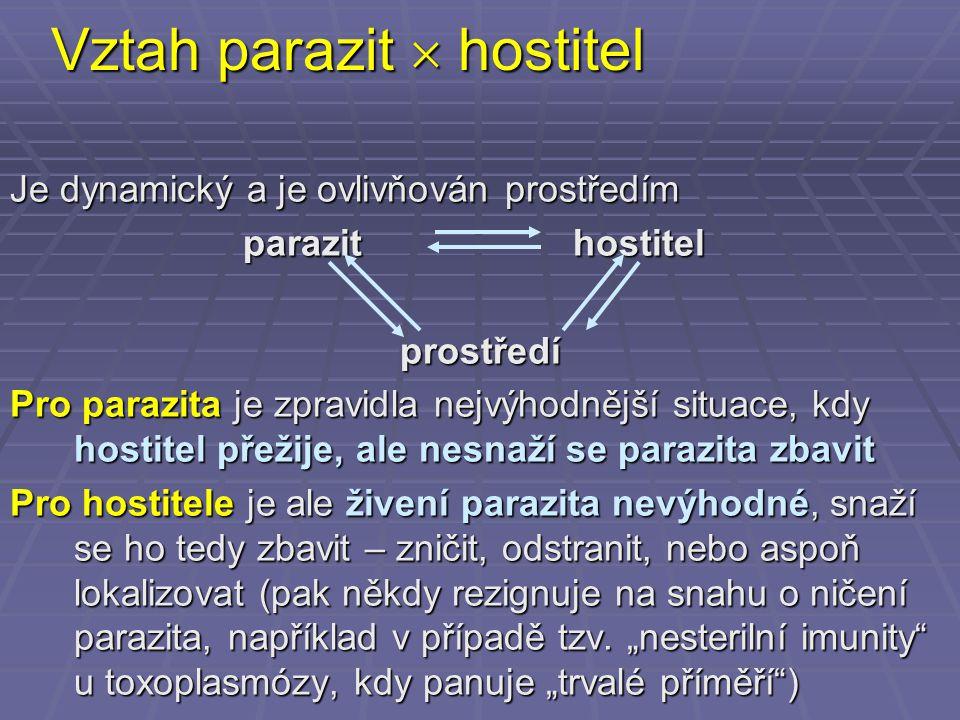 Vztah parazit  hostitel