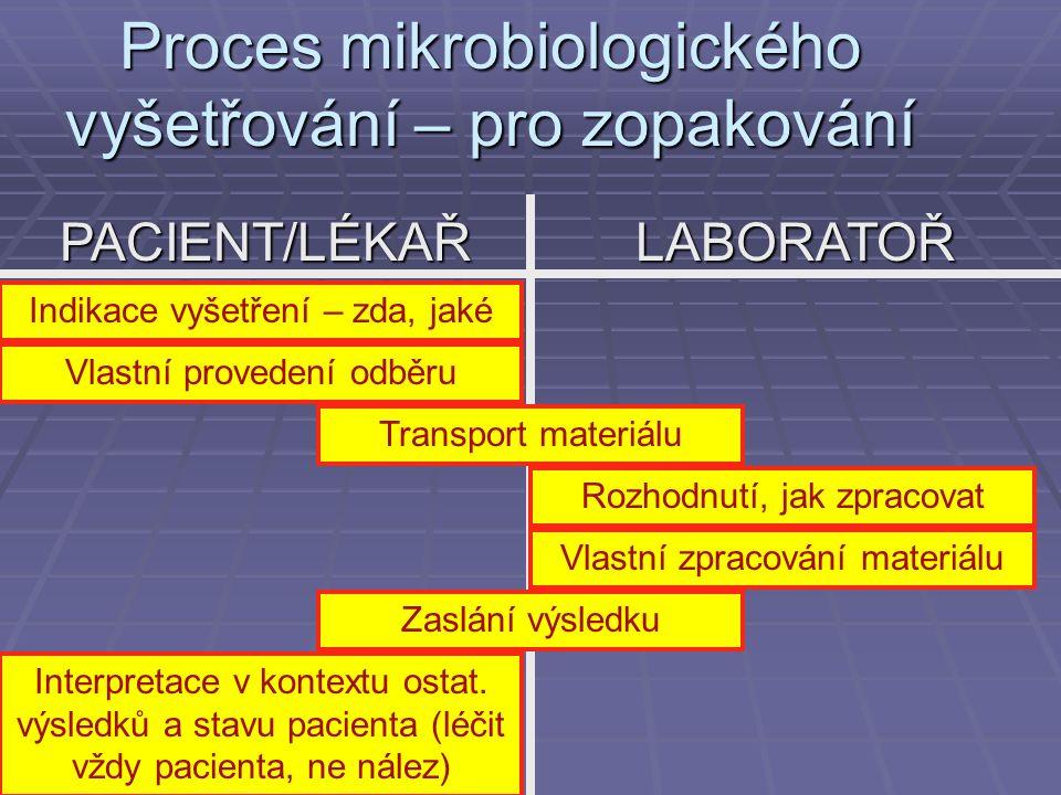Proces mikrobiologického vyšetřování – pro zopakování