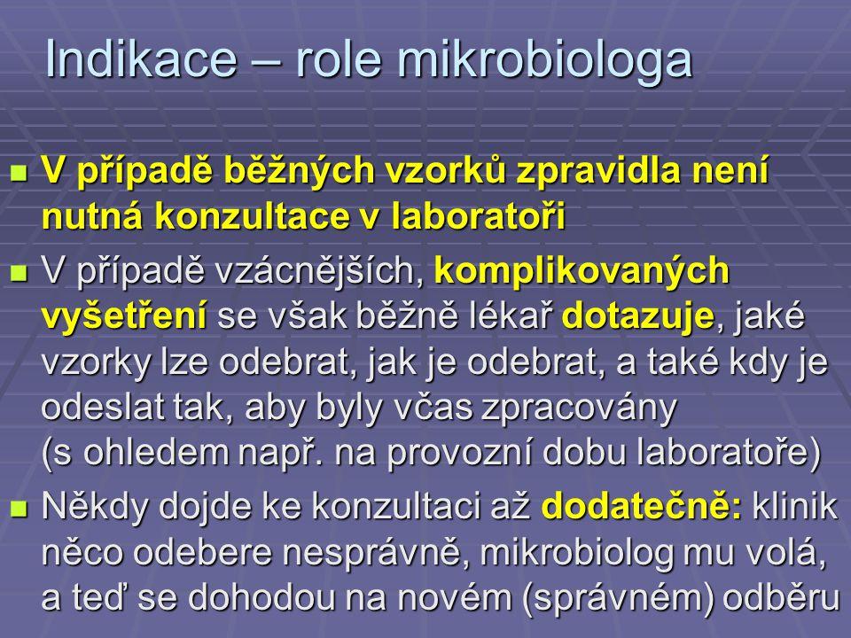 Indikace – role mikrobiologa