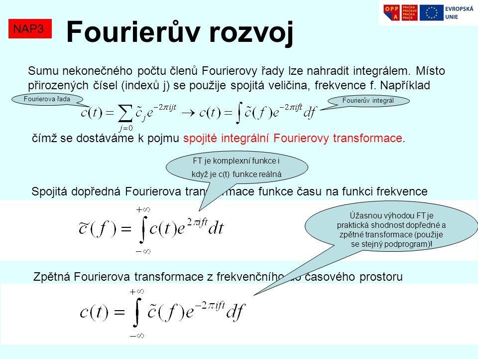 FT je komplexní funkce i když je c(t) funkce reálná
