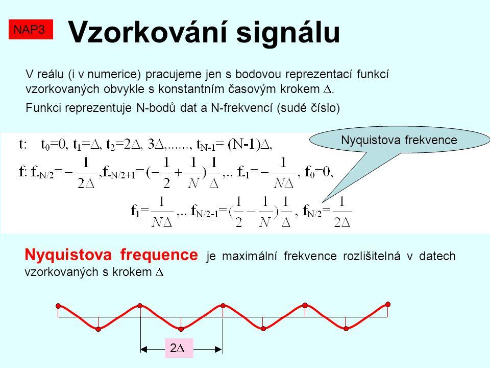 Vzorkování signálu NAP3. V reálu (i v numerice) pracujeme jen s bodovou reprezentací funkcí vzorkovaných obvykle s konstantním časovým krokem .