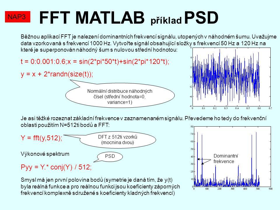 FFT MATLAB příklad PSD NAP3