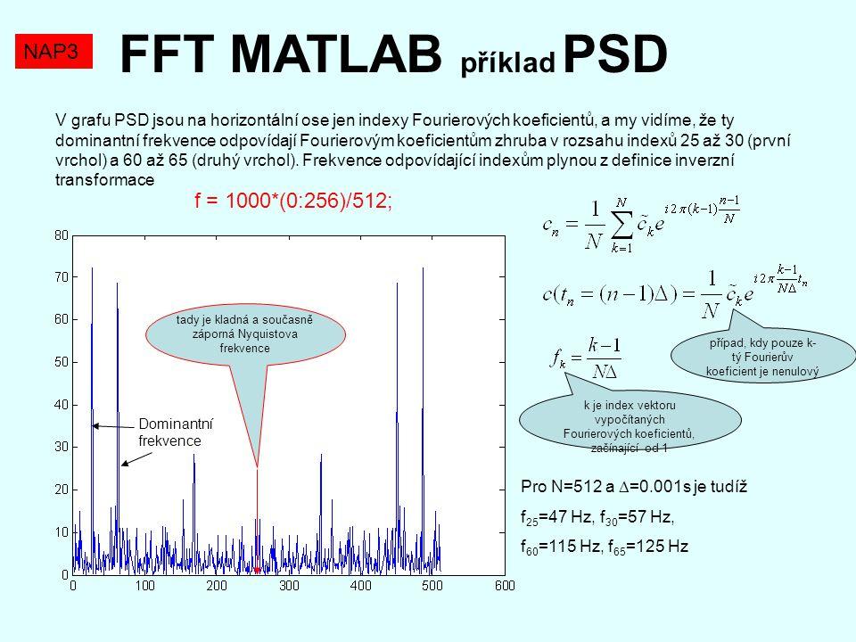 FFT MATLAB příklad PSD NAP3 f = 1000*(0:256)/512;