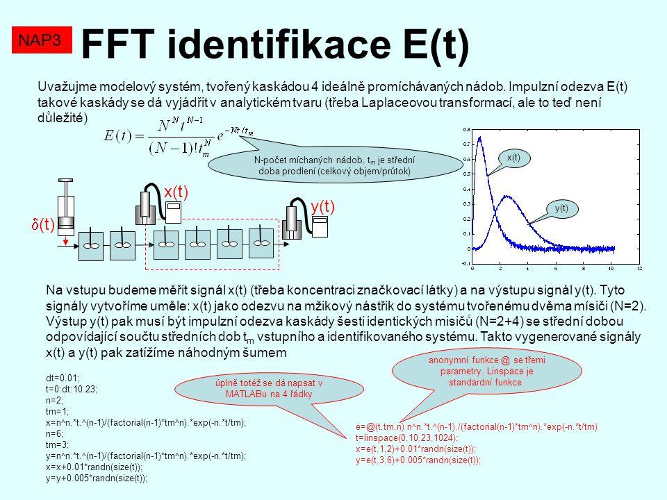 FFT identifikace E(t) NAP3 x(t) y(t) (t)