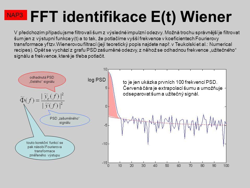 FFT identifikace E(t) Wiener