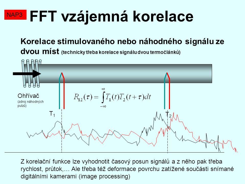 FFT vzájemná korelace NAP3. Korelace stimulovaného nebo náhodného signálu ze dvou míst (technicky třeba korelace signálu dvou termočlánků)