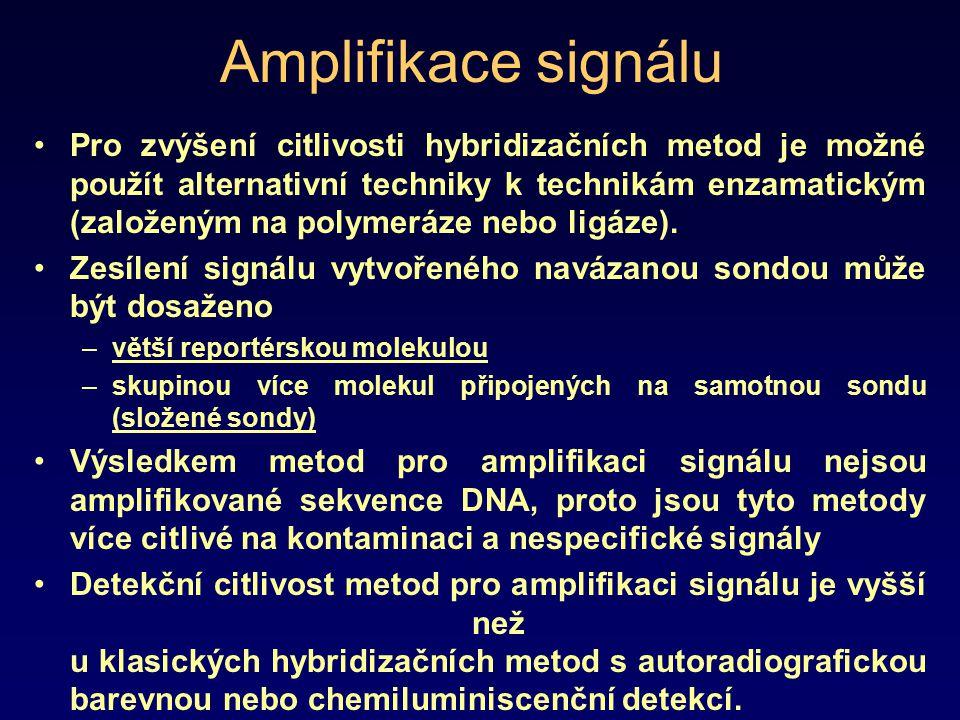 Amplifikace signálu