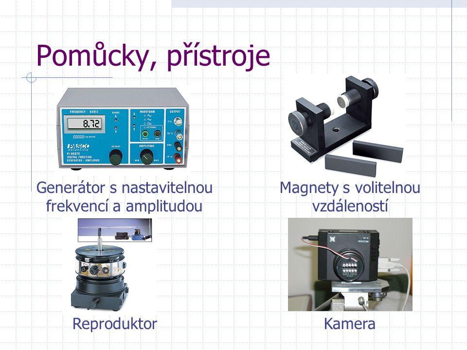 Pomůcky, přístroje Generátor s nastavitelnou frekvencí a amplitudou