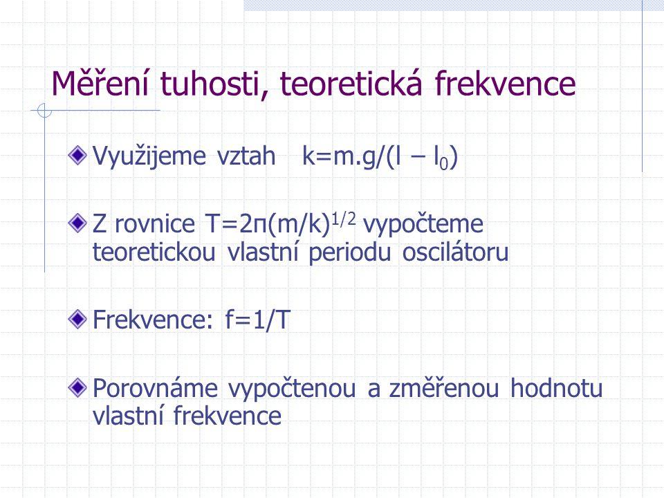 Měření tuhosti, teoretická frekvence