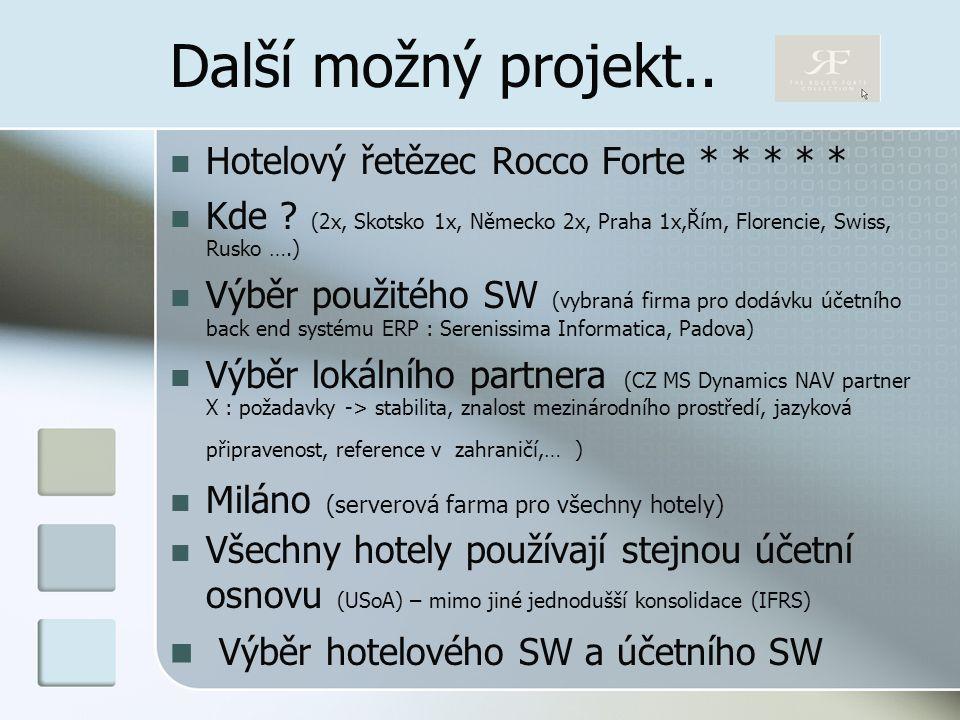 Další možný projekt.. Výběr hotelového SW a účetního SW