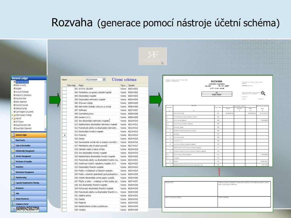 Rozvaha (generace pomocí nástroje účetní schéma)