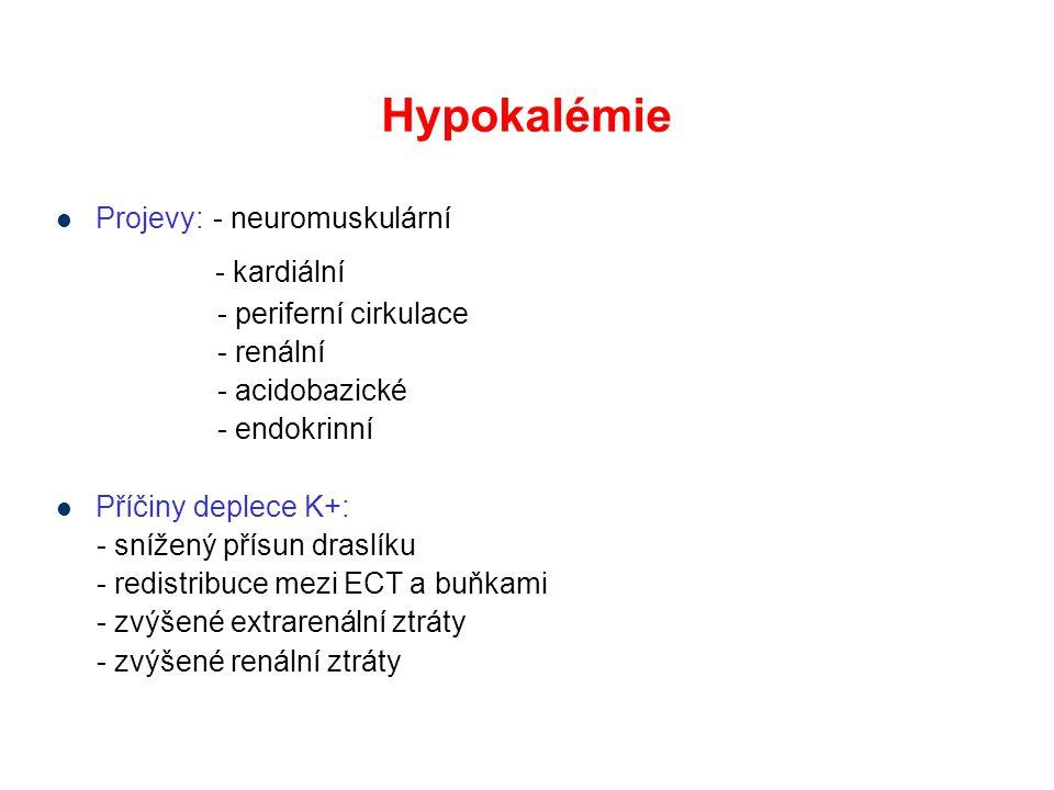 Hypokalémie - kardiální Projevy: - neuromuskulární