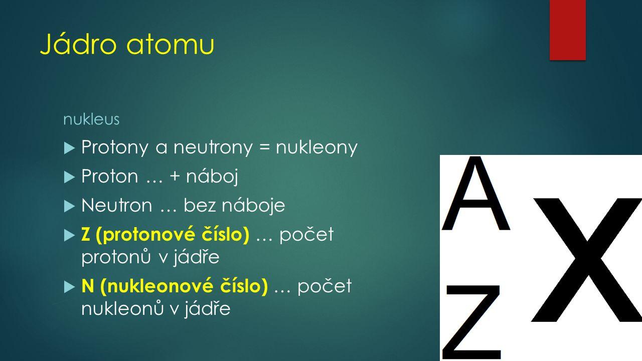 Jádro atomu Protony a neutrony = nukleony Proton … + náboj