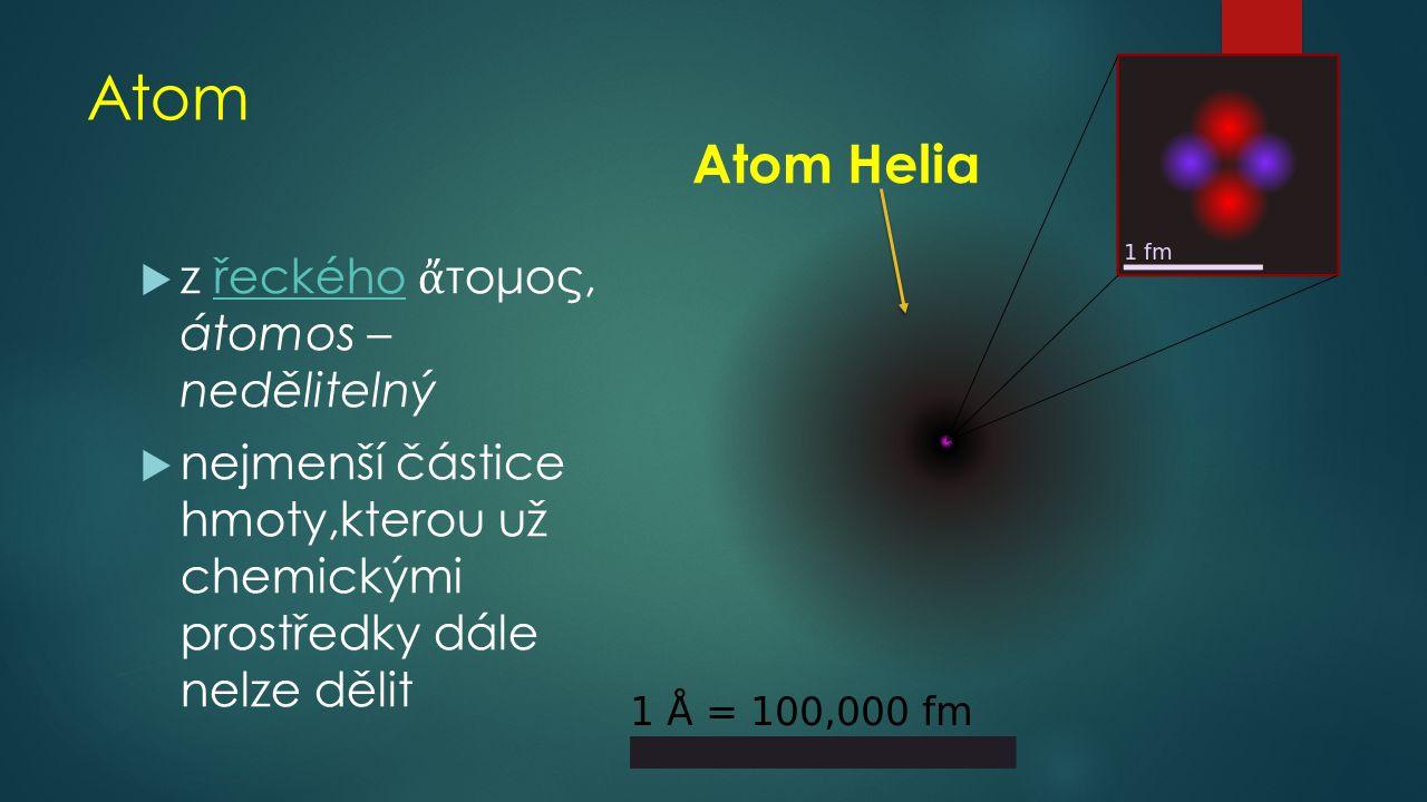 Atom Atom Helia z řeckého ἄτομος, átomos – nedělitelný