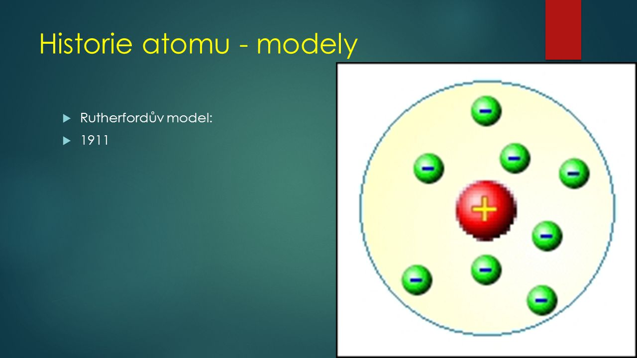Historie atomu - modely