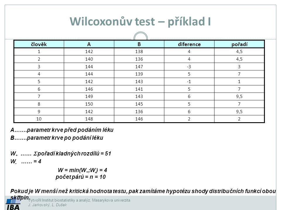 Wilcoxonův test – příklad I