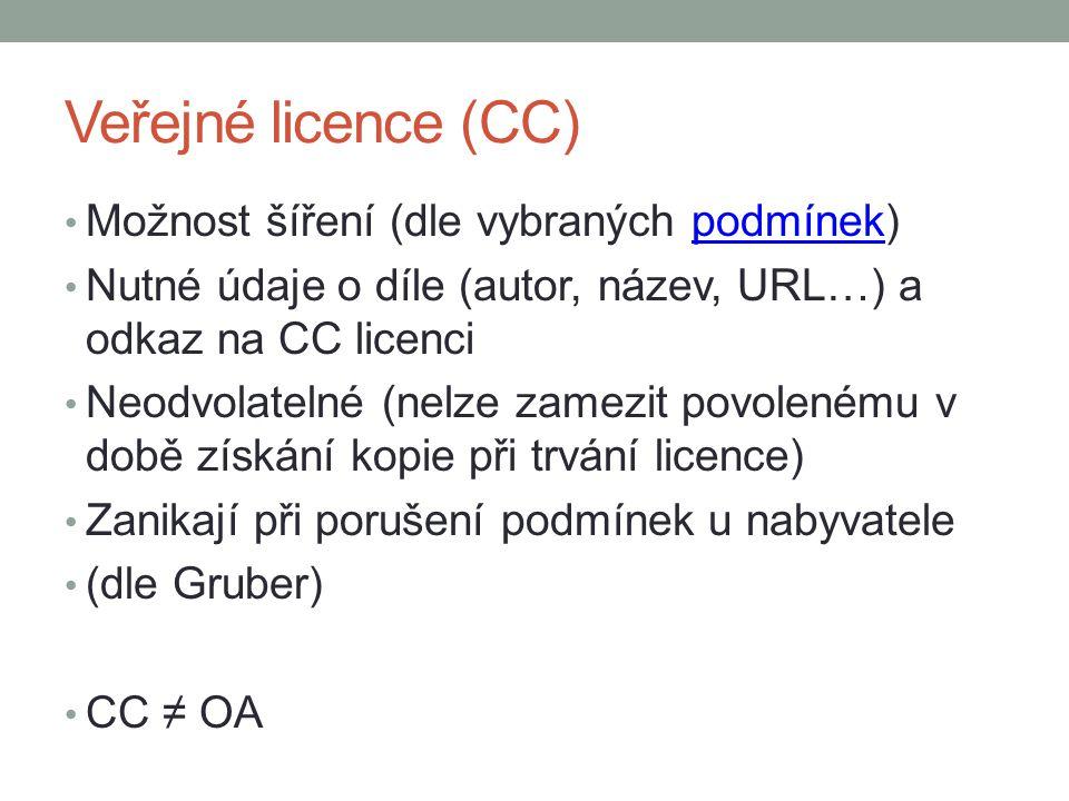 Veřejné licence (CC) Možnost šíření (dle vybraných podmínek)