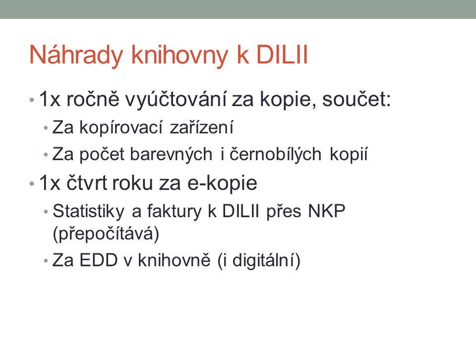 Náhrady knihovny k DILII