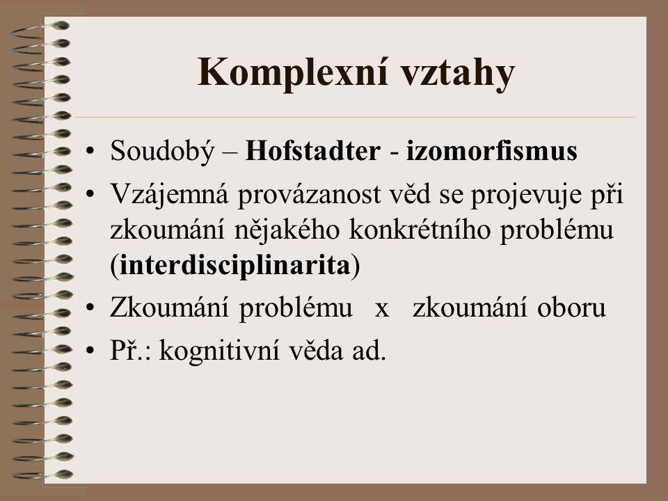 Komplexní vztahy Soudobý – Hofstadter - izomorfismus