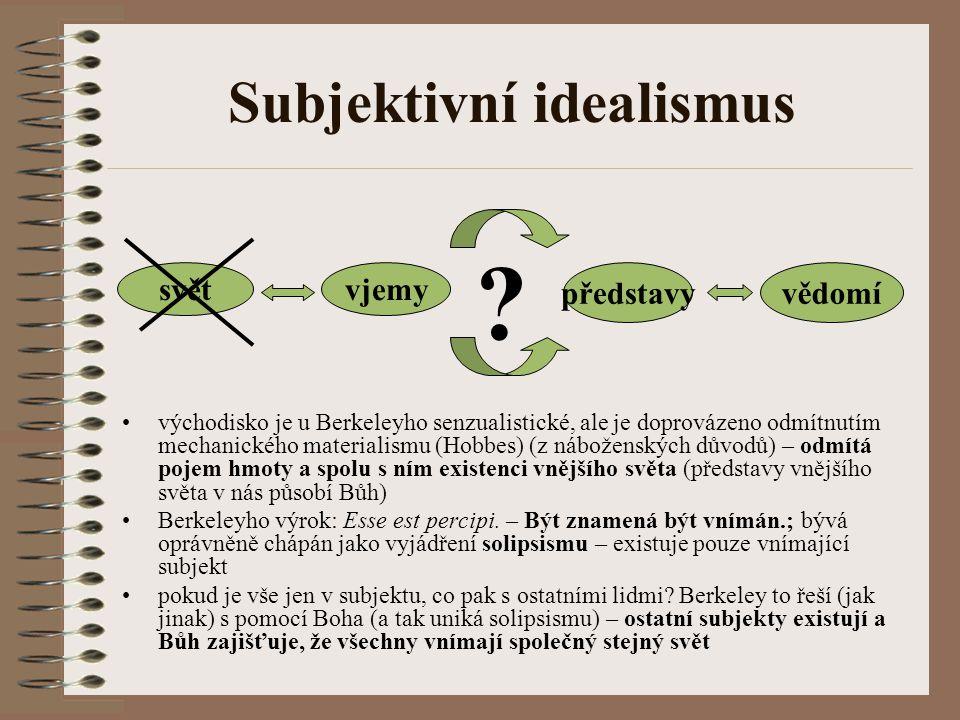 Subjektivní idealismus