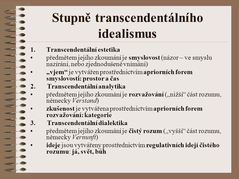 Stupně transcendentálního idealismus