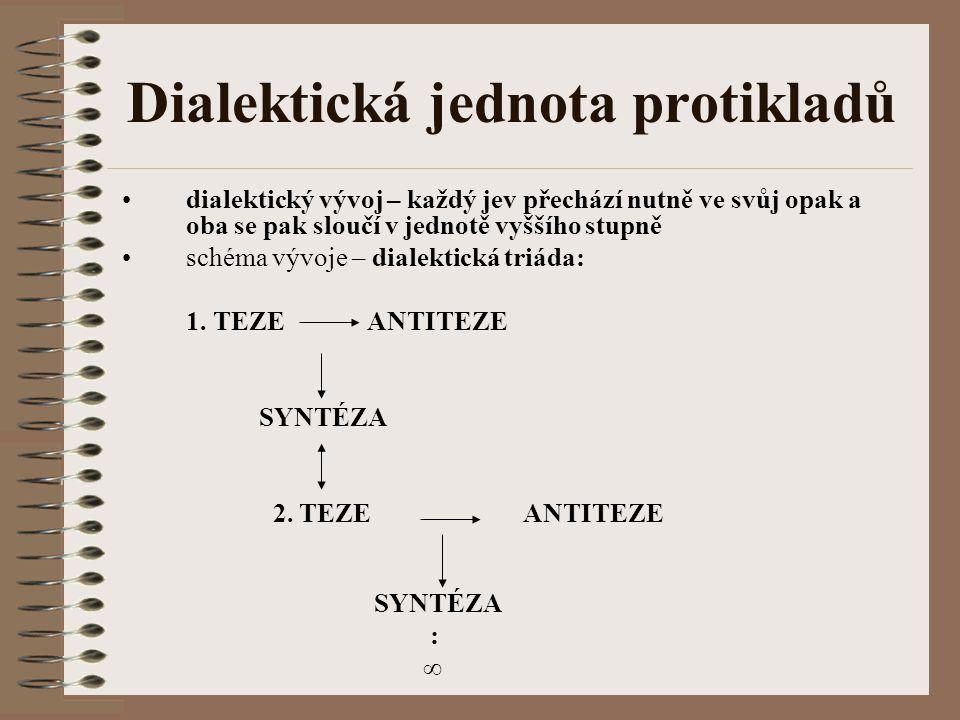 Dialektická jednota protikladů