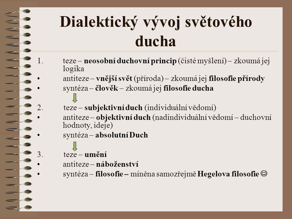 Dialektický vývoj světového ducha