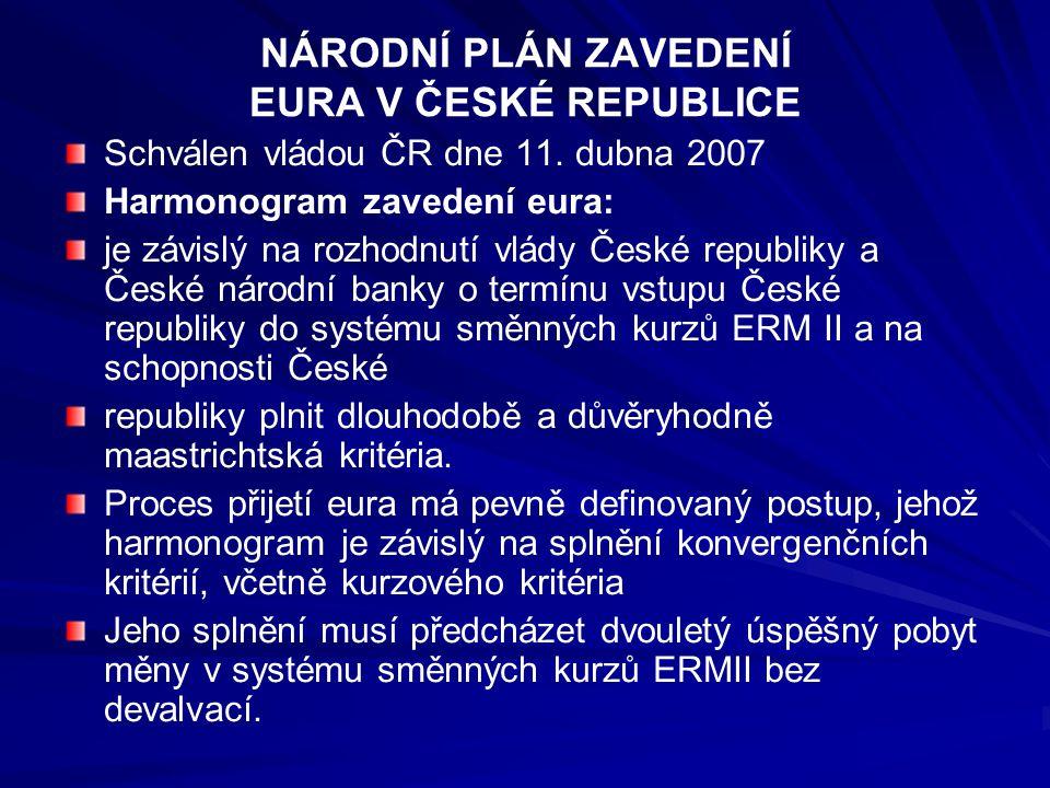 NÁRODNÍ PLÁN ZAVEDENÍ EURA V ČESKÉ REPUBLICE