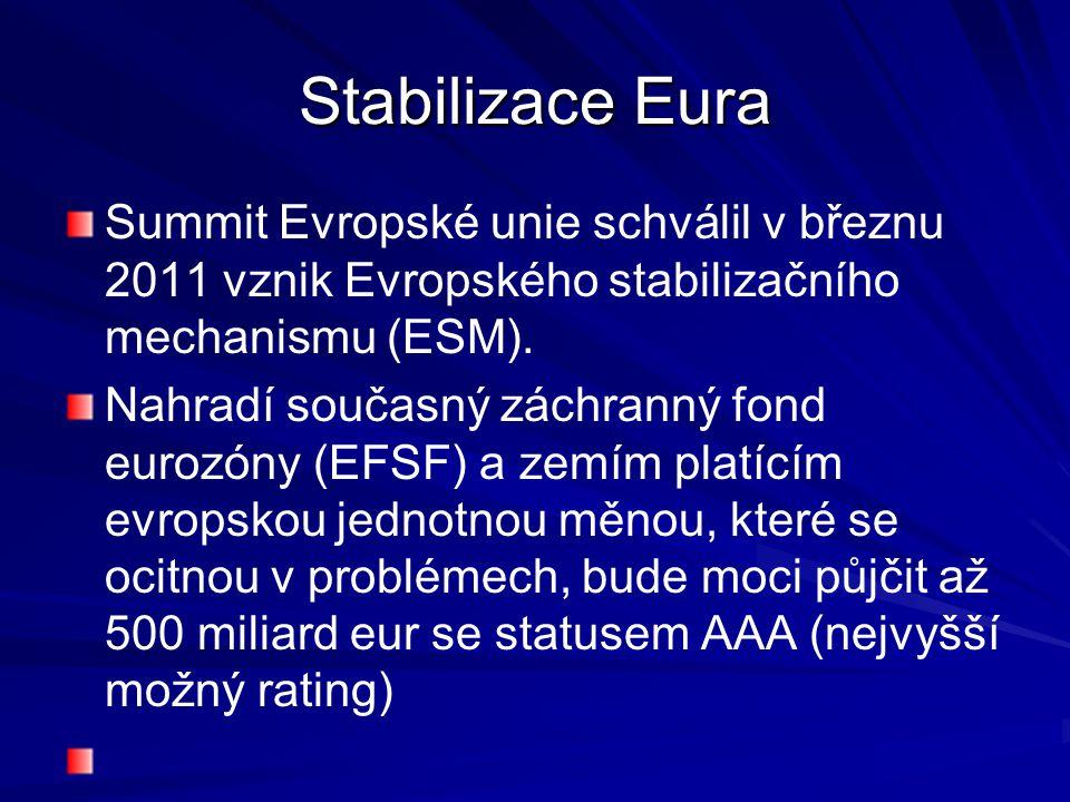 Stabilizace Eura Summit Evropské unie schválil v březnu 2011 vznik Evropského stabilizačního mechanismu (ESM).
