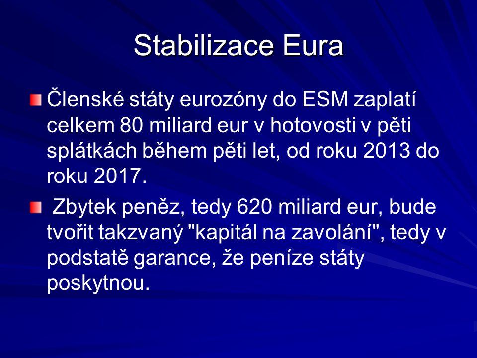 Stabilizace Eura Členské státy eurozóny do ESM zaplatí celkem 80 miliard eur v hotovosti v pěti splátkách během pěti let, od roku 2013 do roku 2017.
